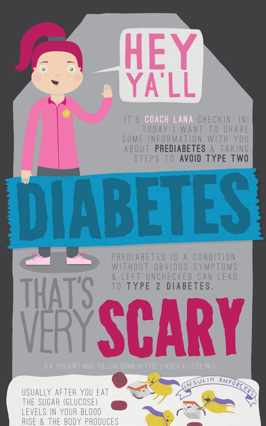 Diabetes levels 600